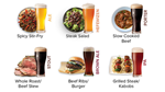 Beef and Beer Pairings